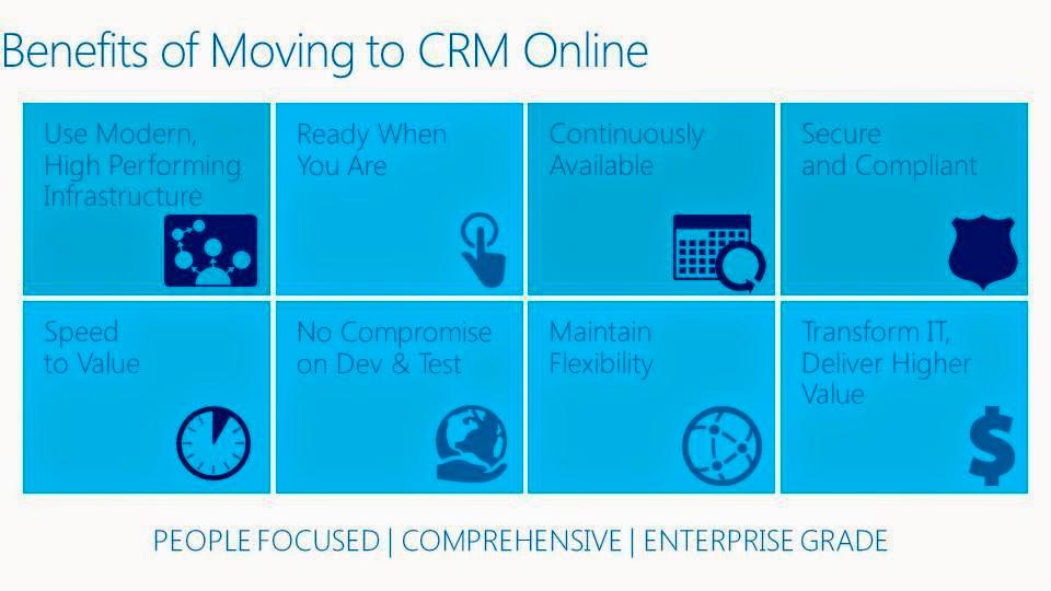 ¿Qué es un CRM y qué beneficios tiene?