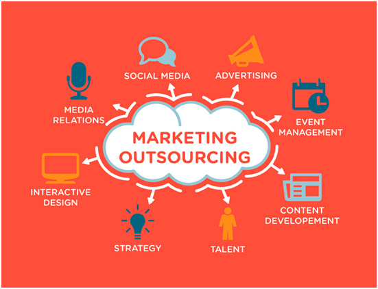 outsourcing marketing