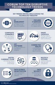 Tecnologías mas disruptivas de 2017