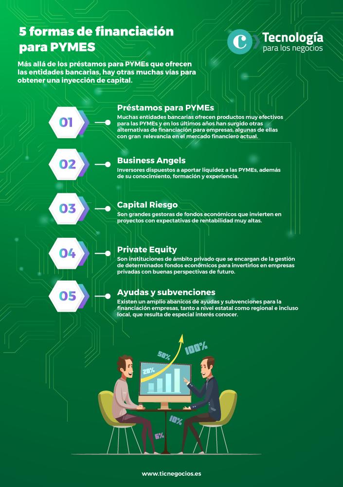 5 formas de financiar una PYME